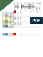 corrigé prévision de vente MM4