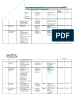 Valid List of Training Providers as at 23rd April 2021
