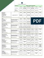 Sedi e Orari Degli Sportelli Anagrafe Sanitaria ULSS n. 8
