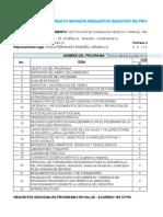 Formato Revisión Programas Etdh Decreto 1075 y Acuerdo 153