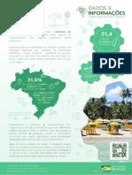 Boletim Turismo Domestico Brasileiro