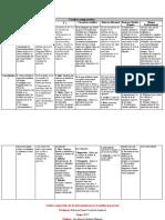 Cuadro comparativo de las herramientas para el analisis de procesos  (3)