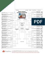 NCAA_W_BRACKET_Watt