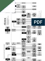 War Technology Tree