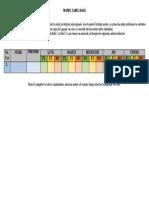 Model tabel masă