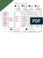 443415728 Pasos Para Elaborar El Programa Escolar de Mejora Continua Docx