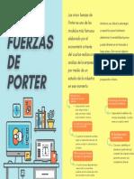LAS 5 FUERZAS DE PORTER (1)