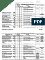 evaluarea conformarii cu cerintele de mediu