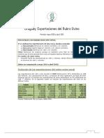 Boletín Exportaciones Del Rubro Ovino (Abril 2021)