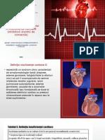 BODRUG-Metodologia de administrare a preparatelor în insuficiență cardiacă (inhibitorii enzimii de conversie)