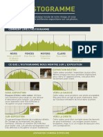 Histogram Snap Card French