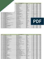 Listagem Entidades Instaladoras