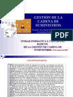 Gestión de la Cadena de Suministros Unidad 1 Conceptos Básicos Danilo Torres 2021-01