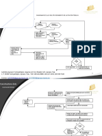 diagrama de flujo de licitacion