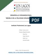 Modelo de La Felicidad Organizacional
