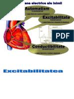Fiziologie cardiovasculara - fenomene electrice ale cordului