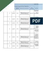matriz de requisitos legales (VERGEL)