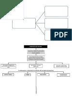 IAP - Etn Mapas Conceptuales