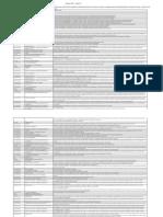 Plano de contas _Ato Declaratório Cofis nº 36.2007