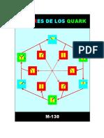 M-130 Colores de Los Quark