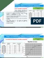 Seance4 Chap2 Statistiques Descriptives Prof ZBAKH.pdf