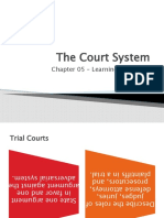 Chapter 05 The Court System - Learning Outcomes