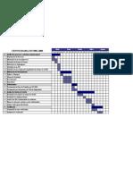 CRONOGRAMA DE IMPLANTAÇÃO ISO 9001-2008