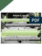 4. volume gas O2 dan CO2 dalam tubuh