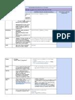 Programación confinamiento 1º miércoles, jueves y viernes (27,28 y 29) (1)
