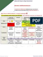 3-Toxidermies medicamenteuses