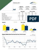 Austin Local Market Report February 2011