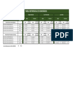 Tabela-de-serviços-2021