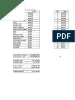 Lista de partes y costos