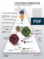 pandemiya_history_pdf