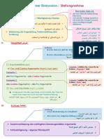Methodik zum Schreiben eines wissenschaftlichen Textes
