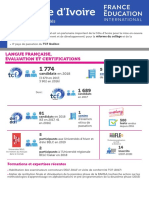 infographie-pays_fei_cote_ivoire