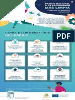 9. Infographic Beneficios Premio PmL-convertido