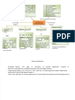 pdf-mapa-conceptualdocx