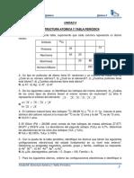 Unidad II. Estructura Atómica y Tabla Periódica I-2014