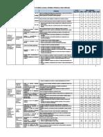 MATRIZ DE OBJETIVOS, PROCESOS, INDICADORES Y METAS PEI DGP 2020