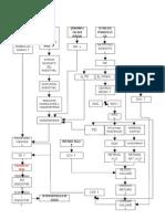 patofisiologi hipertensi