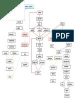 mapa conceptual sobre pluralismo entre otros