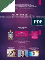 MAPA CONCEPTUAL - ASPECTOS RESALTANTES DE CURSO INTEGRAL DE NIVELACIÓN UNIVERSIRTARIO - UNEFA