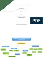 Mapa Mental De Los Conceptos Básicos De La Investigación