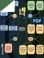 S02.s1 - Tarea_Mapa Conceptual de Ley de Seguridad