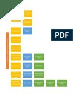 Diagrama de Flujo Ambiental Sector Minero