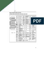 Tabela fusível MB