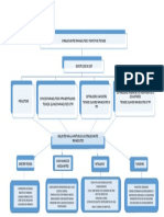 Mapa Conceptual Producto