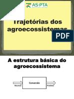 Exp-3-Trajetorias-dos-agroecossistemas