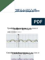 13. Функция y=cos x, её свойства и график